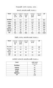 student-particulars_0001